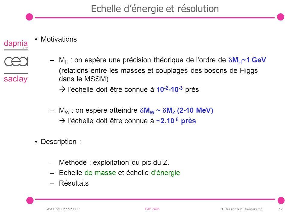CEA DSM Dapnia SPP PAF 2006 N. Besson & M. Boonekamp 12 Echelle dénergie et résolution Motivations –M H : on espère une précision théorique de lordre