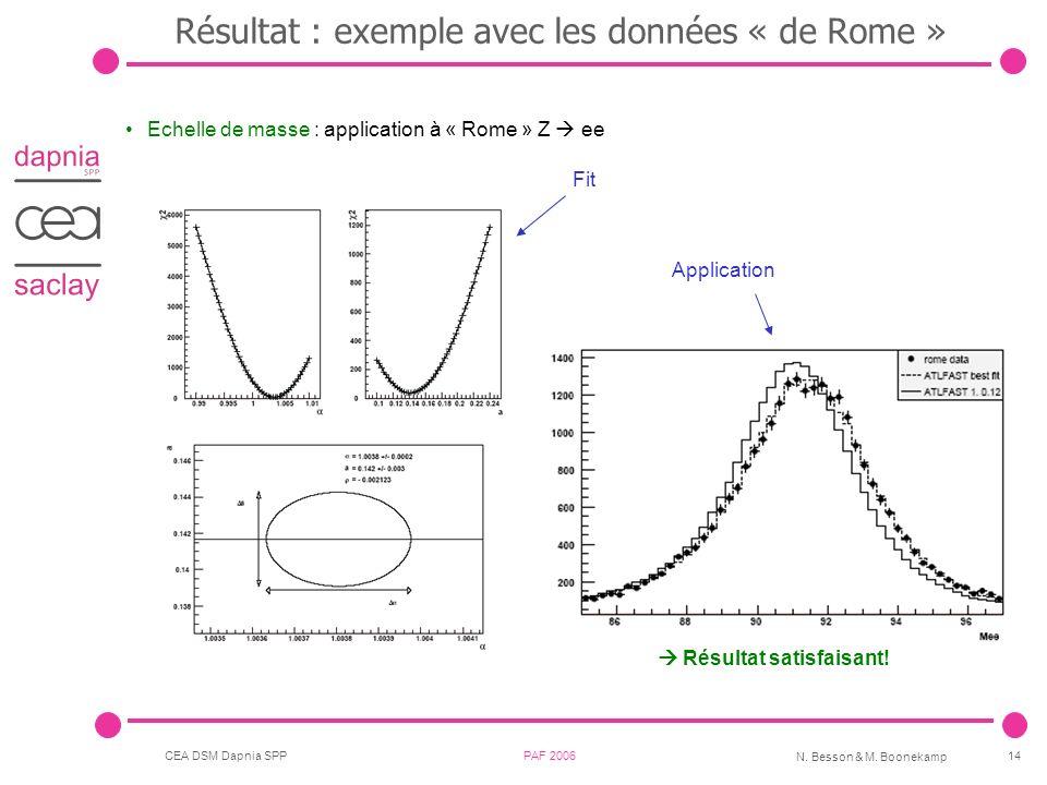 CEA DSM Dapnia SPP PAF 2006 N. Besson & M. Boonekamp 14 Résultat : exemple avec les données « de Rome » Echelle de masse : application à « Rome » Z ee