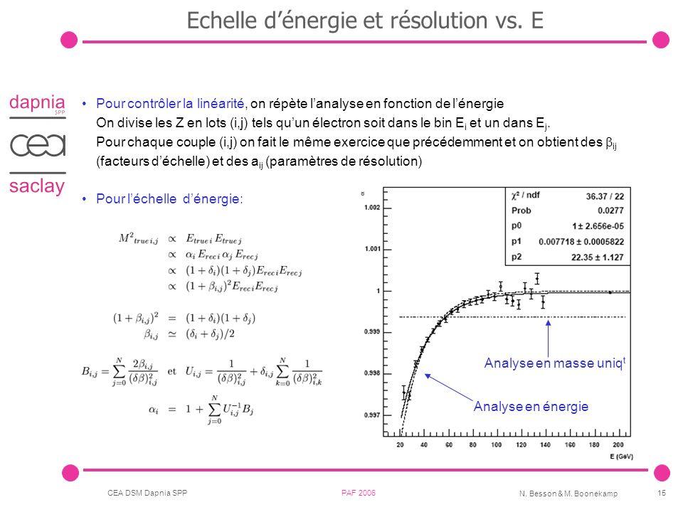 CEA DSM Dapnia SPP PAF 2006 N. Besson & M. Boonekamp 15 Echelle dénergie et résolution vs. E Pour contrôler la linéarité, on répète lanalyse en foncti