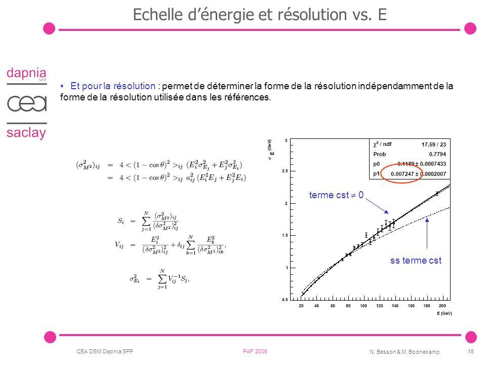 CEA DSM Dapnia SPP PAF 2006 N. Besson & M. Boonekamp 16 Et pour la résolution : permet de déterminer la forme de la résolution indépendamment de la fo