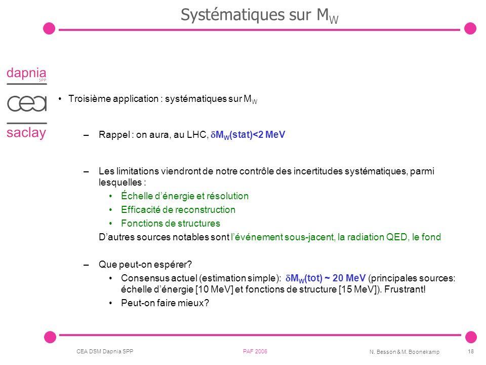 CEA DSM Dapnia SPP PAF 2006 N. Besson & M. Boonekamp 18 Systématiques sur M W Troisième application : systématiques sur M W –Rappel : on aura, au LHC,