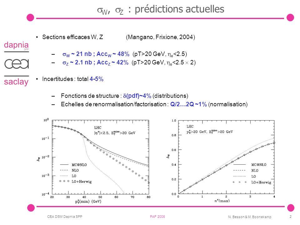 CEA DSM Dapnia SPP PAF 2006 N. Besson & M. Boonekamp 2 W, Z : prédictions actuelles Sections efficaces W, Z(Mangano, Frixione, 2004) – W ~ 21 nb ; Acc