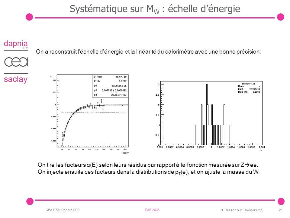 CEA DSM Dapnia SPP PAF 2006 N. Besson & M. Boonekamp 21 Systématique sur M W : échelle dénergie On a reconstruit léchelle dénergie et la linéarité du