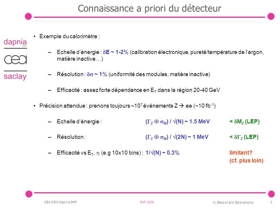 CEA DSM Dapnia SPP PAF 2006 N. Besson & M. Boonekamp 3 Connaissance a priori du détecteur Exemple du calorimètre : –Echelle dénergie : E ~ 1-2% (calib