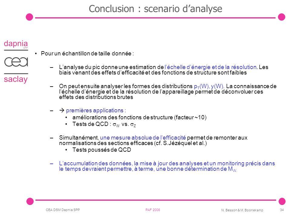 CEA DSM Dapnia SPP PAF 2006 N. Besson & M. Boonekamp 34 Conclusion : scenario danalyse Pour un échantillon de taille donnée : –Lanalyse du pic donne u