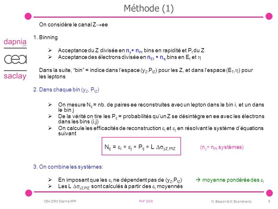 CEA DSM Dapnia SPP PAF 2006 N. Besson & M. Boonekamp 5 Méthode (1) On considère le canal Z ee 1.Binning Acceptance du Z divisée en n y n Pt bins en ra
