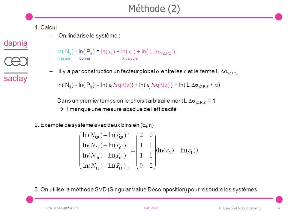 CEA DSM Dapnia SPP PAF 2006 N. Besson & M. Boonekamp 6 Méthode (2) 1.Calcul –On linéarise le système : ln( N ij ) - ln( P ij ) = ln( i ) + ln( j ) + l