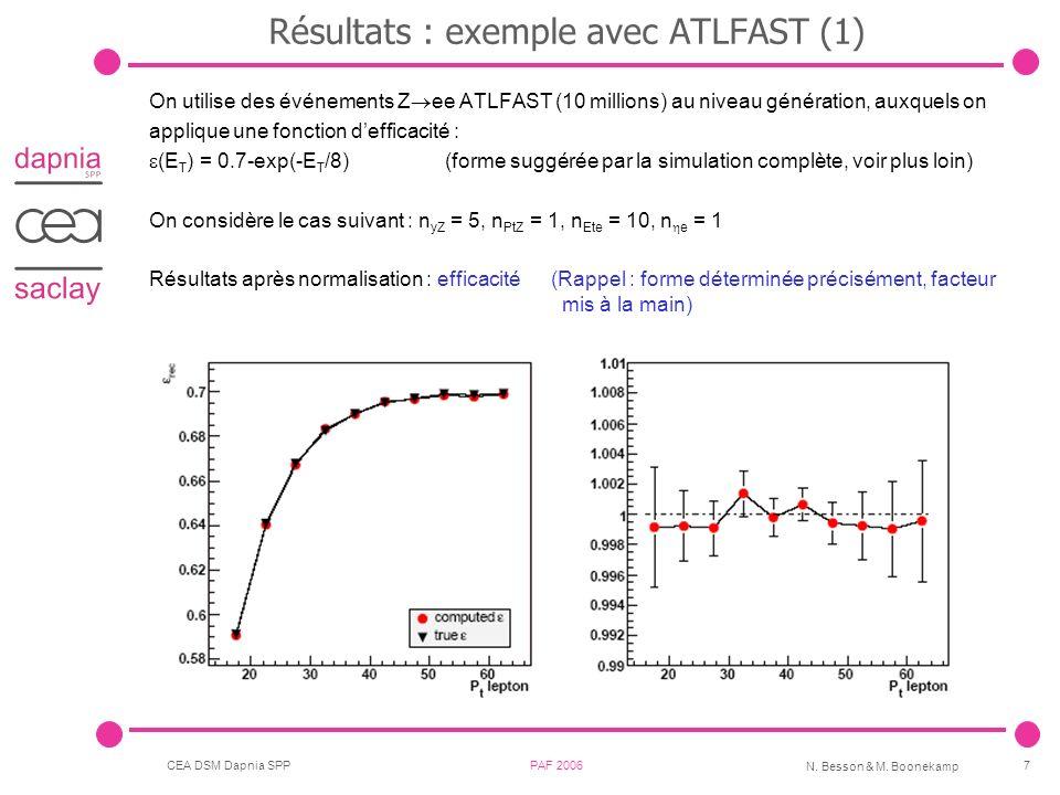 CEA DSM Dapnia SPP PAF 2006 N. Besson & M. Boonekamp 7 Résultats : exemple avec ATLFAST (1) On utilise des événements Z ee ATLFAST (10 millions) au ni