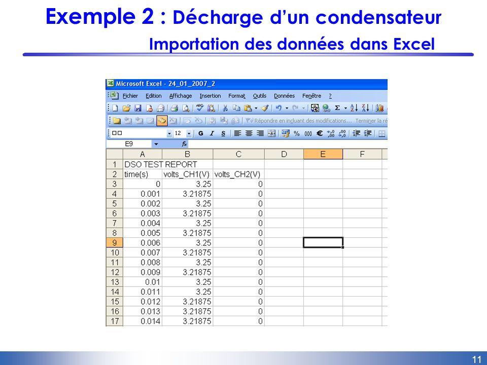 11 Exemple 2 : Décharge dun condensateur Importation des données dans Excel