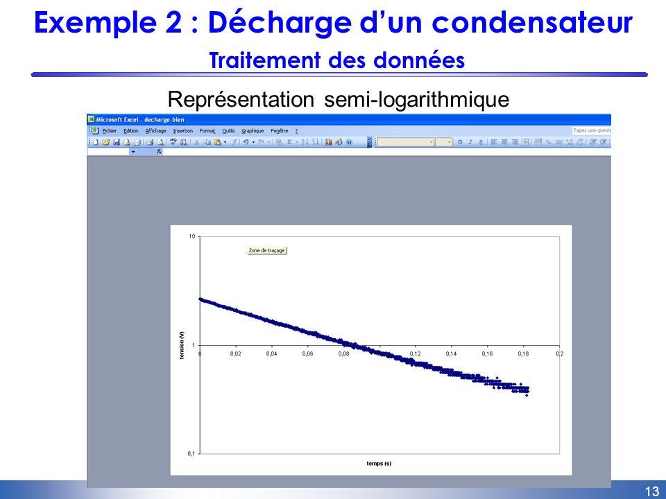 13 Exemple 2 : Décharge dun condensateur Traitement des données Représentation semi-logarithmique