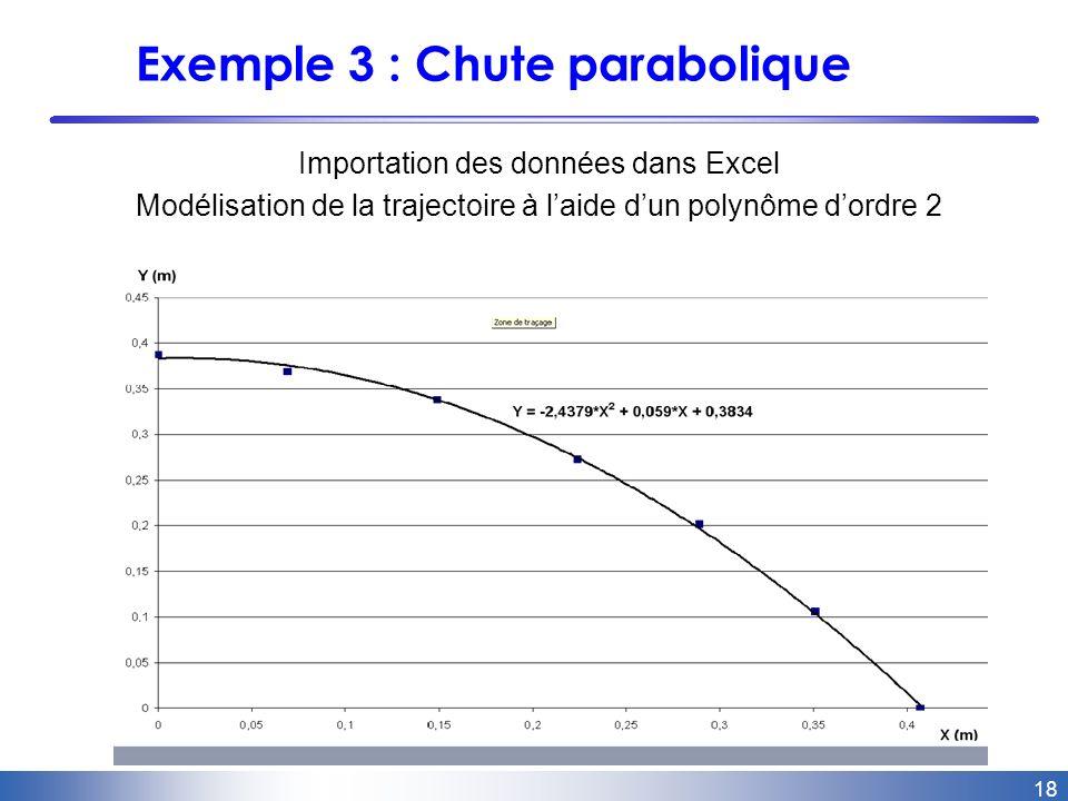 18 Exemple 3 : Chute parabolique Importation des données dans Excel Modélisation de la trajectoire à laide dun polynôme dordre 2