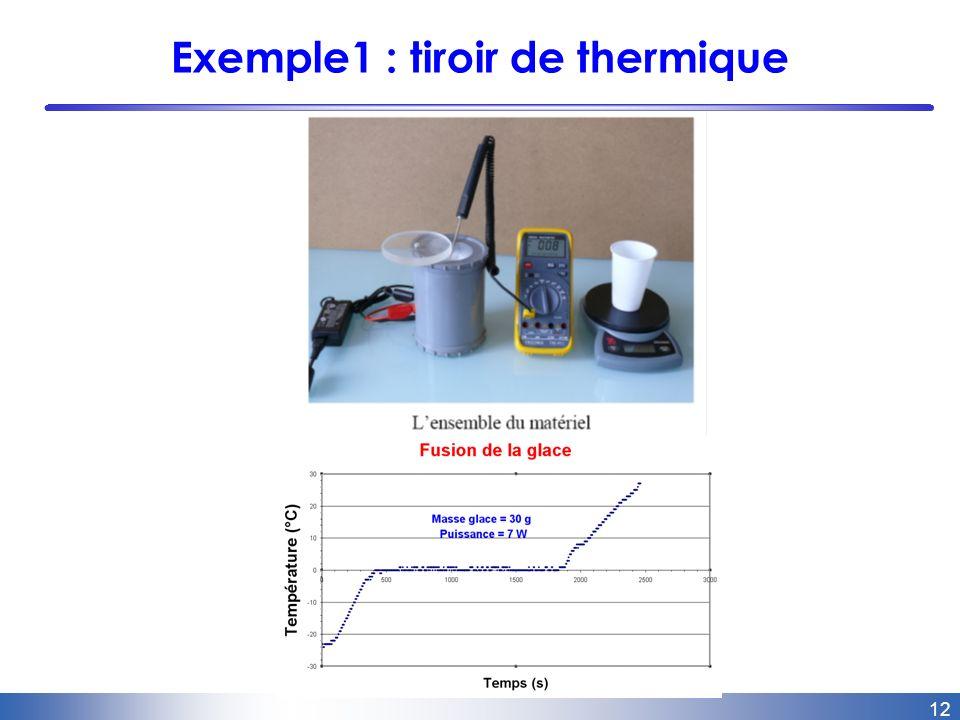 12 Exemple1 : tiroir de thermique