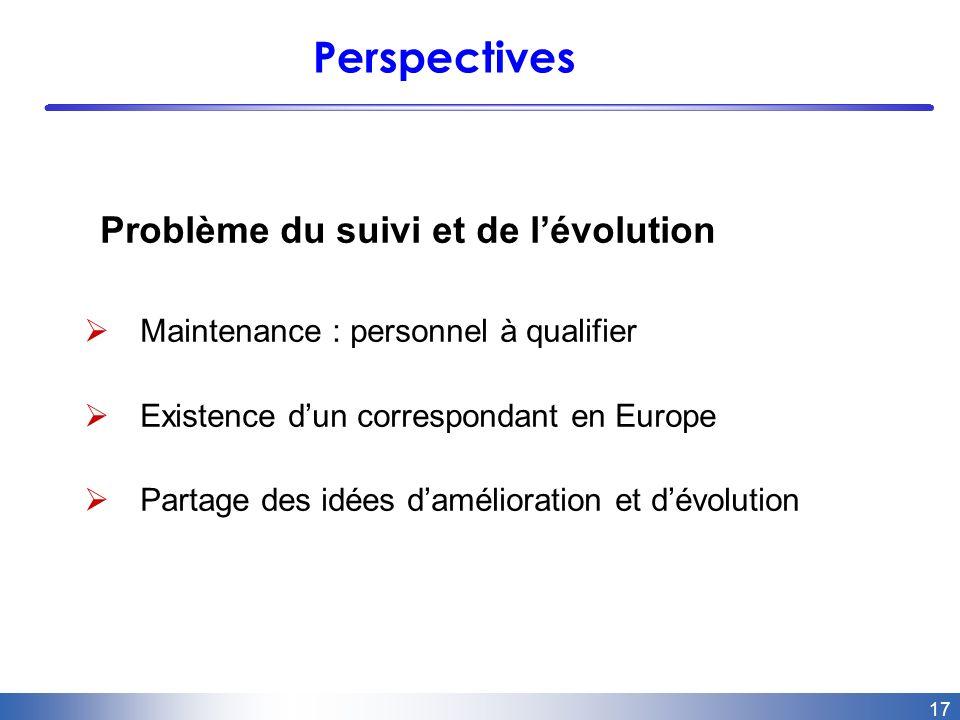 17 Perspectives Problème du suivi et de lévolution Maintenance : personnel à qualifier Existence dun correspondant en Europe Partage des idées damélio