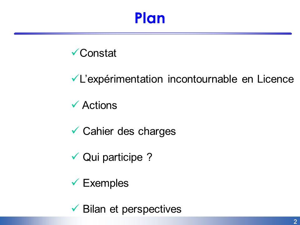 2 Plan Constat Lexpérimentation incontournable en Licence Actions Cahier des charges Qui participe ? Exemples Bilan et perspectives