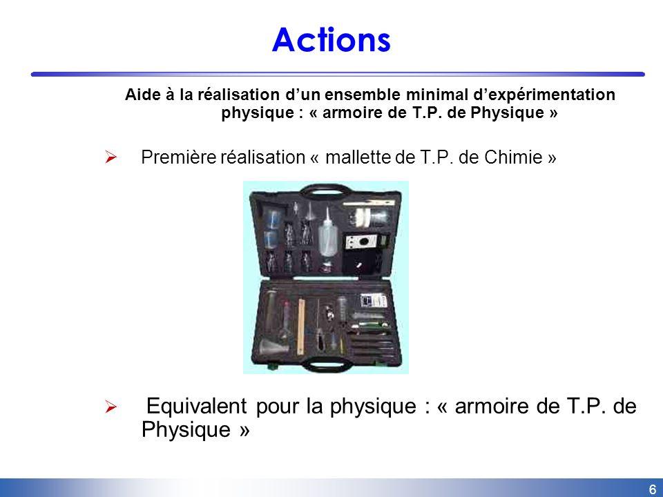6 Actions Aide à la réalisation dun ensemble minimal dexpérimentation physique : « armoire de T.P. de Physique » Première réalisation « mallette de T.