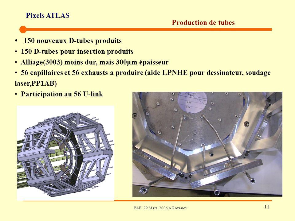 Pixels ATLAS PAF 29 Mars 2006 A.Rozanov 11 Production de tubes 150 nouveaux D-tubes produits 150 D-tubes pour insertion produits Alliage(3003) moins dur, mais 300μm épaisseur 56 capillaires et 56 exhausts a produire (aide LPNHE pour dessinateur, soudage laser,PP1AB) Participation au 56 U-link