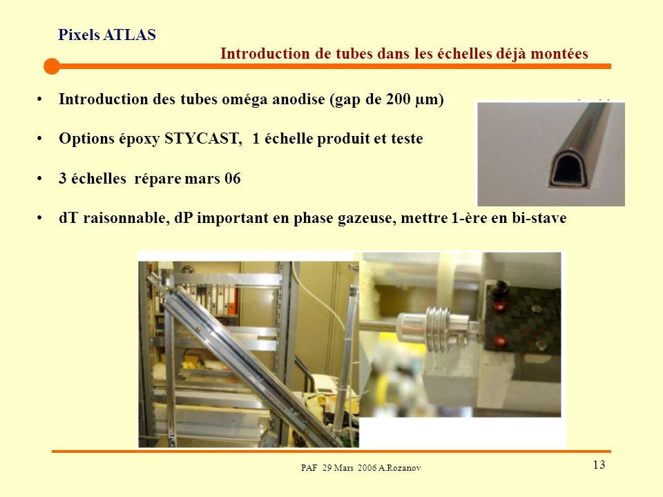 Pixels ATLAS PAF 29 Mars 2006 A.Rozanov 13 Introduction de tubes dans les échelles déjà montées Introduction des tubes oméga anodise (gap de 200 µm) Options époxy STYCAST, 1 échelle produit et teste 3 échelles répare mars 06 dT raisonnable, dP important en phase gazeuse, mettre 1-ère en bi-stave