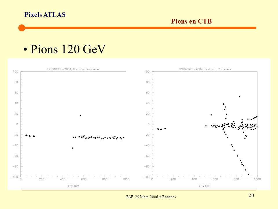 Pixels ATLAS PAF 29 Mars 2006 A.Rozanov 20 Pions en CTB Pions 120 GeV