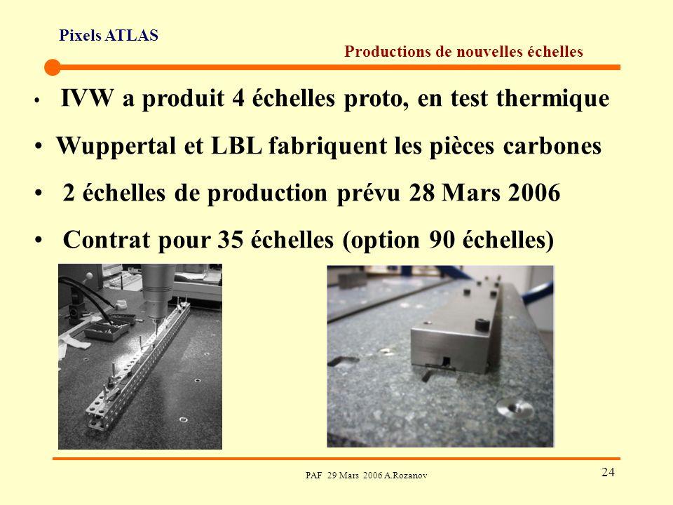 Pixels ATLAS PAF 29 Mars 2006 A.Rozanov 24 Productions de nouvelles échelles IVW a produit 4 échelles proto, en test thermique Wuppertal et LBL fabriquent les pièces carbones 2 échelles de production prévu 28 Mars 2006 Contrat pour 35 échelles (option 90 échelles)