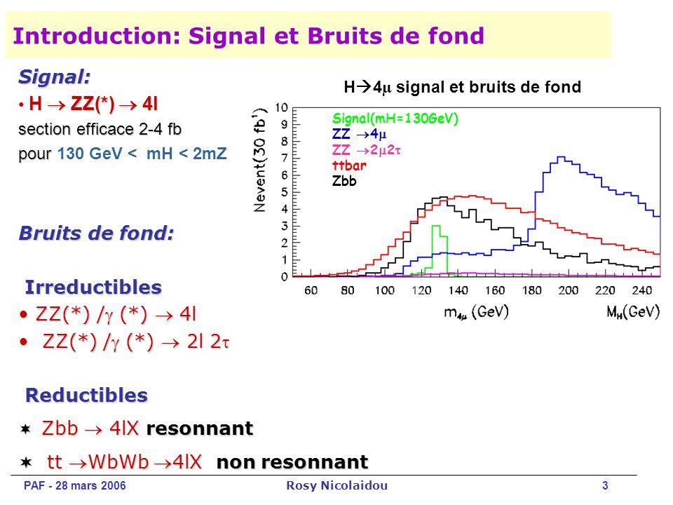 PAF - 28 mars 2006 Rosy Nicolaidou 3 Introduction: Signal et Bruits de fond Signal(mH=130GeV) ZZ 4 ZZ 2 2 ttbar Zbb Signal: H ZZ(*) 4l H ZZ(*) 4l section efficace 2-4 fb pour pour 130 GeV < mH < 2mZ Bruits de fond: Irreductibles Irreductibles ZZ(*)/(*) 4l ZZ(*) / (*) 4l ZZ(*)/(*) 2l 2 ZZ(*) / (*) 2l 2 Reductibles Reductibles Zbb 4lX resonnant Zbb 4lX resonnant tt WbWb 4lX non resonnant tt WbWb 4lX non resonnant H 4 µ signal et bruits de fond