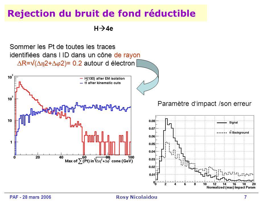 PAF - 28 mars 2006 Rosy Nicolaidou 7 Rejection du bruit de fond réductible Sommer les Pt de toutes les traces identifiées dans l ID dans un cône de rayon R= ( 2+ 2)= 0.2 autour d électron R= ( 2+ 2)= 0.2 autour d électron H 4e Paramètre dimpact /son erreur