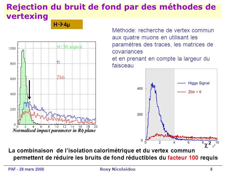 PAF - 28 mars 2006 Rosy Nicolaidou 8 Rejection du bruit de fond par des méthodes de vertexing Méthode: recherche de vertex commun aux quatre muons en utilisant les paramètres des traces, les matrices de covariances et en prenant en compte la largeur du faisceau H 4 μ La combinaison de lisolation calorimétrique et du vertex commun permettent de réduire les bruits de fond réductibles du facteur 100 requis 2
