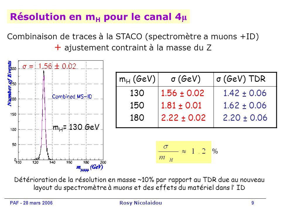 PAF - 28 mars 2006 Rosy Nicolaidou 9 % m H = 130 GeV Combinaison de traces à la STACO (spectromètre a muons +ID) + ajustement contraint à la masse du Z m H (GeV)σ (GeV)σ (GeV) TDR 130 150 180 1.56 ± 0.02 1.81 ± 0.01 2.22 ± 0.02 1.42 ± 0.06 1.62 ± 0.06 2.20 ± 0.06 Détérioration de la résolution en masse ~10% par rapport au TDR due au nouveau layout du spectromètre à muons et des effets du matériel dans l ID Résolution en m H pour le canal 4 µ