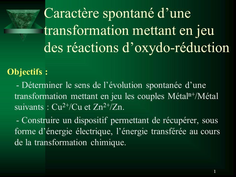 2 Évolution dun mélange comportant Cu 2+, Cu, Zn 2+ et Zn Dans un becher comportant les espèces Cu 2+ (aq) et Zn 2+ (aq) et les espèces Cu(s) et Zn(s), deux réactions inverses lune de lautre sont susceptibles de se produire : Cu 2+ (aq) + Zn(s) = Cu(s) + Zn 2+ (aq) Pour déterminer le sens dévolution spontanée du système, il est nécessaire de connaître la constante déquilibre K et composition initiale du mélange.
