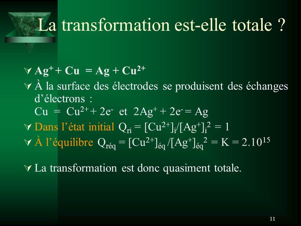 11 La transformation est-elle totale ? Ag + + Cu = Ag + Cu 2+ À la surface des électrodes se produisent des échanges délectrons : Cu = Cu 2+ + 2e - et