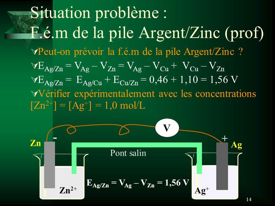 14 Situation problème : F.é.m de la pile Argent/Zinc (prof) Peut-on prévoir la f.é.m de la pile Argent/Zinc ? E Ag/Zn = V Ag – V Zn = V Ag – V Cu + V