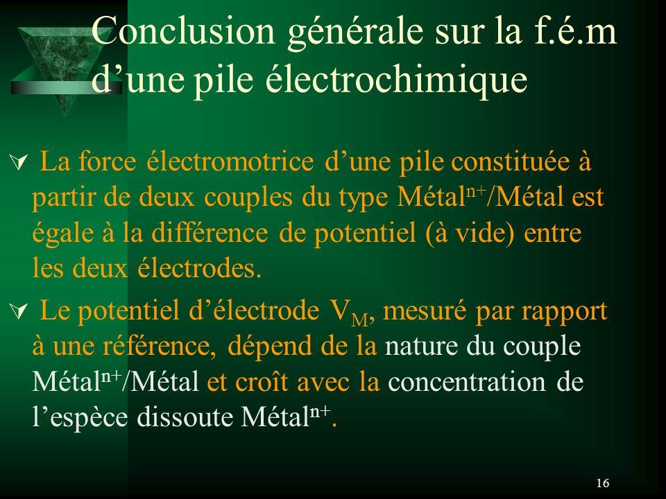 16 Conclusion générale sur la f.é.m dune pile électrochimique La force électromotrice dune pile constituée à partir de deux couples du type Métal n+ /