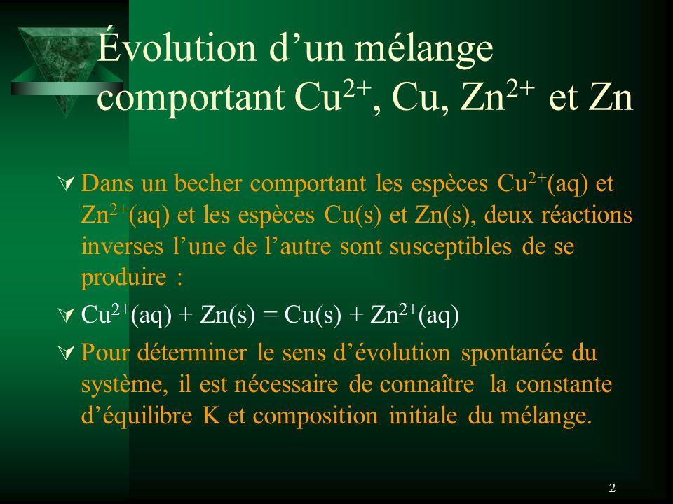 3 Constante déquilibre et conditions initiales Cu 2+ (aq) + Zn(s) = Cu(s) + Zn 2+ (aq) La réaction chimique ainsi écrite a pour constante déquilibre K = 10 37.