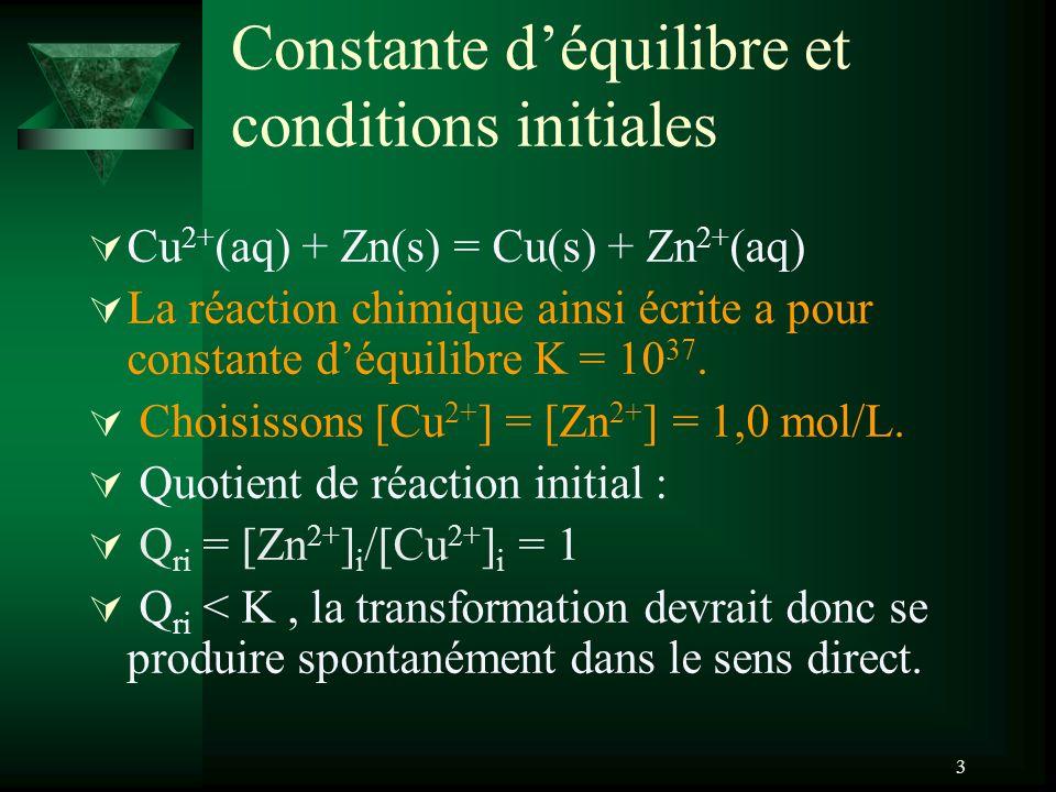3 Constante déquilibre et conditions initiales Cu 2+ (aq) + Zn(s) = Cu(s) + Zn 2+ (aq) La réaction chimique ainsi écrite a pour constante déquilibre K