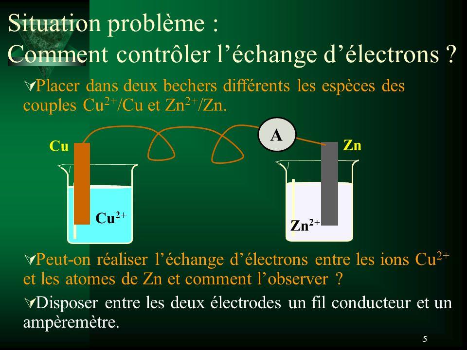 5 Situation problème : Comment contrôler léchange délectrons ? Placer dans deux bechers différents les espèces des couples Cu 2+ /Cu et Zn 2+ /Zn. Peu