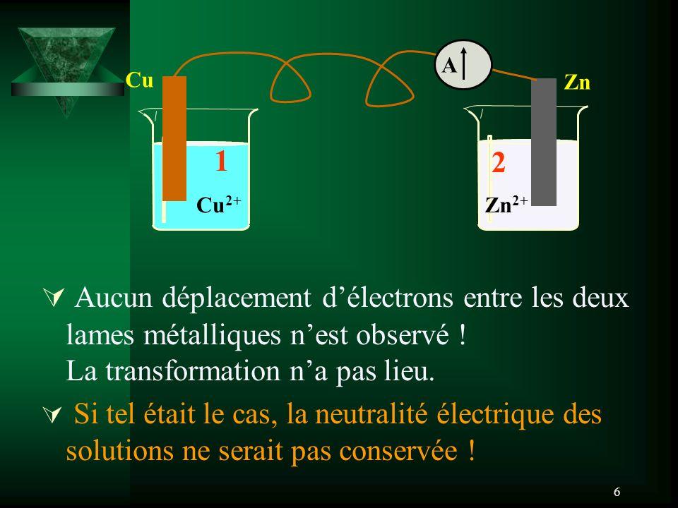 6 Aucun déplacement délectrons entre les deux lames métalliques nest observé ! La transformation na pas lieu. Si tel était le cas, la neutralité élect