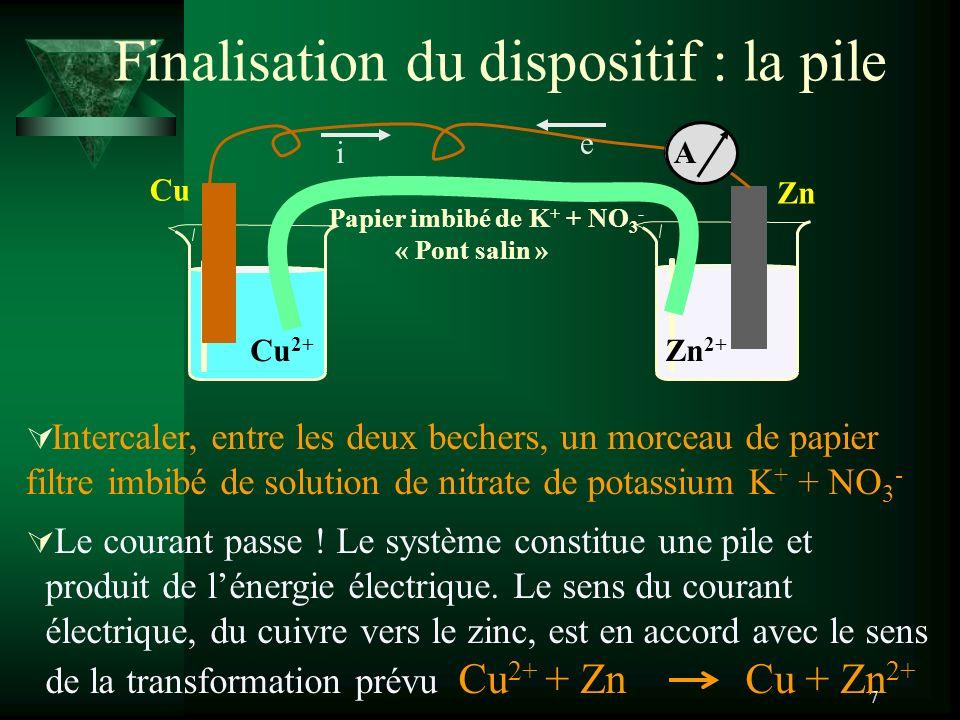 8 Fonctionnement de la pile Cuivre/Zinc Pont salin Zn Cu conducteur les actes présentés comme successifs sont en fait simultanés NO 3 - K + NO 3 - K+K+ 2e- Cu 2+ 2e- Zn 2+ 2e- A I + - i Réduction Cu 2+ +2e - =Cu CATHODE Oxydation Zn=Zn 2+ +2e - ANODE