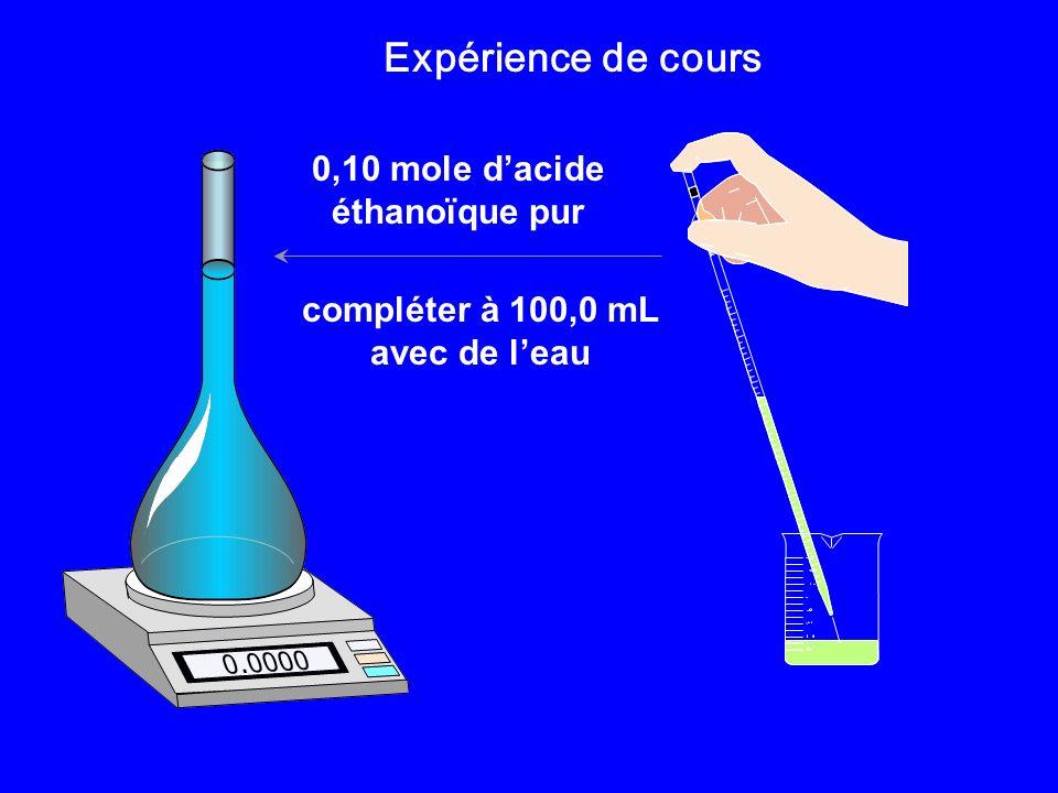 0,10 mole dacide éthanoïque pur compléter à 100,0 mL avec de leau Expérience de cours