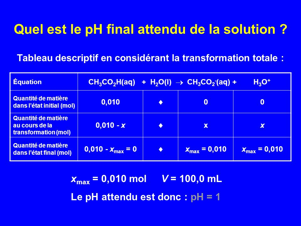 Quel est le pH final attendu de la solution .