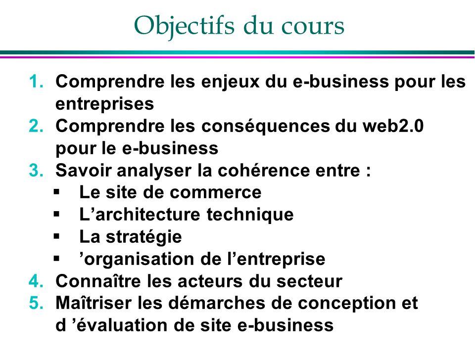Objectifs du cours 1.Comprendre les enjeux du e-business pour les entreprises 2.Comprendre les conséquences du web2.0 pour le e-business 3.Savoir anal
