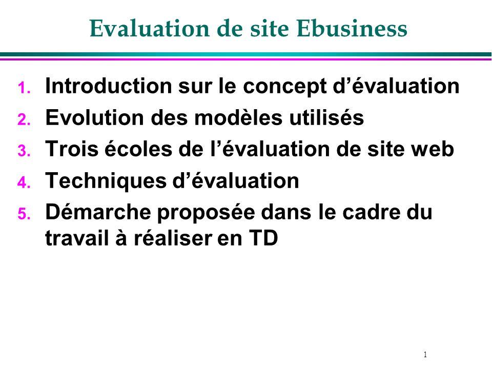 1 Evaluation de site Ebusiness 1. Introduction sur le concept dévaluation 2. Evolution des modèles utilisés 3. Trois écoles de lévaluation de site web
