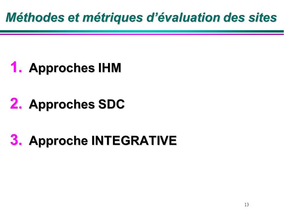 13 Méthodes et métriques dévaluation des sites 1. Approches IHM 2. Approches SDC 3. Approche INTEGRATIVE