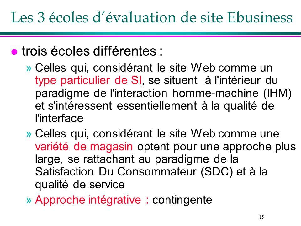 15 Les 3 écoles dévaluation de site Ebusiness l trois écoles différentes : »Celles qui, considérant le site Web comme un type particulier de SI, se si