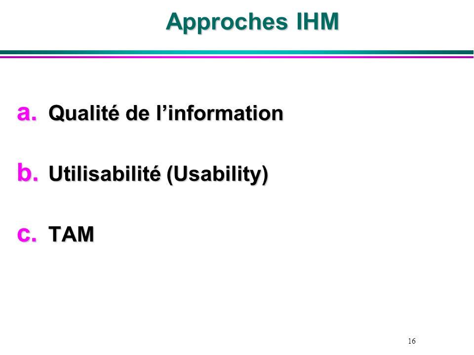 16 Approches IHM a. Qualité de linformation b. Utilisabilité (Usability) c. TAM