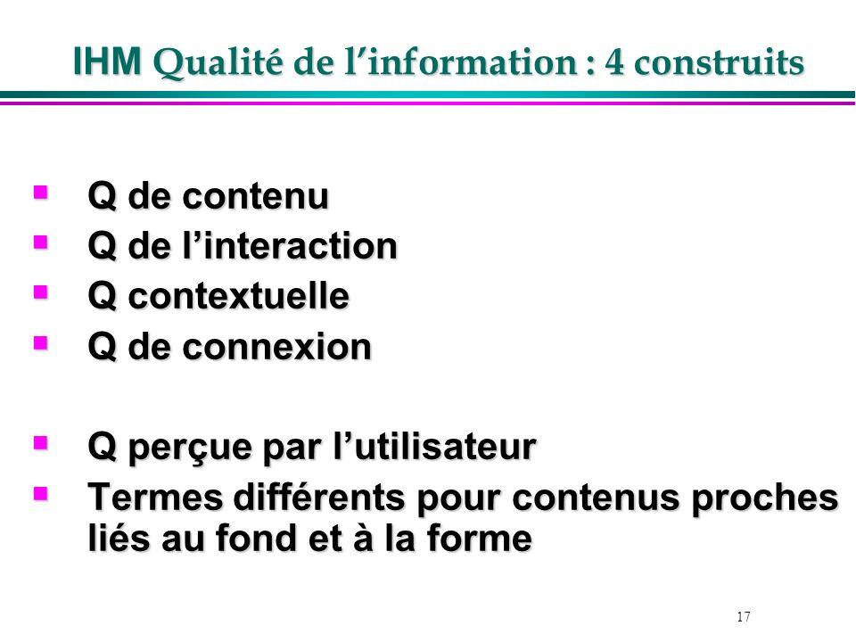 17 IHM Qualité de linformation : 4 construits Q de contenu Q de contenu Q de linteraction Q de linteraction Q contextuelle Q contextuelle Q de connexi