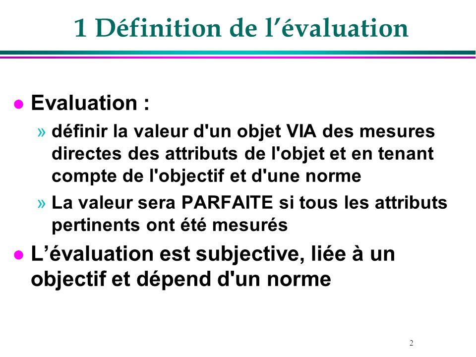 2 l Evaluation : »définir la valeur d'un objet VIA des mesures directes des attributs de l'objet et en tenant compte de l'objectif et d'une norme »La