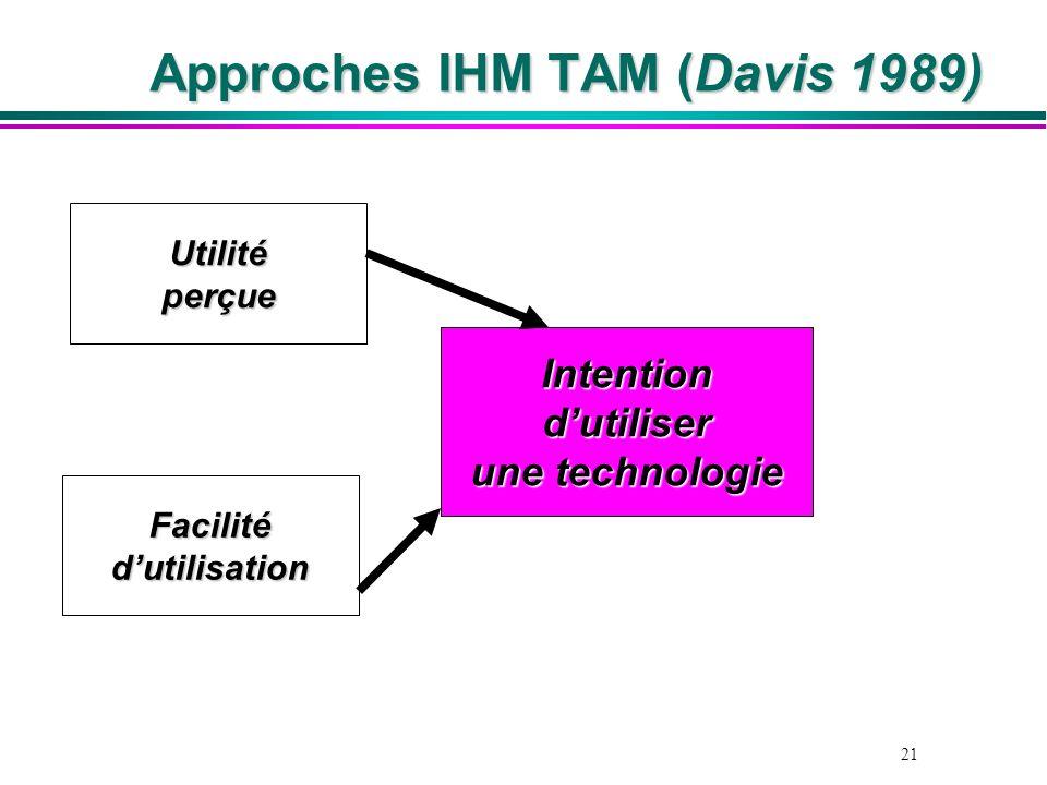 21 Approches IHM TAM (Davis 1989) Intentiondutiliser une technologie Utilitéperçue Facilitédutilisation