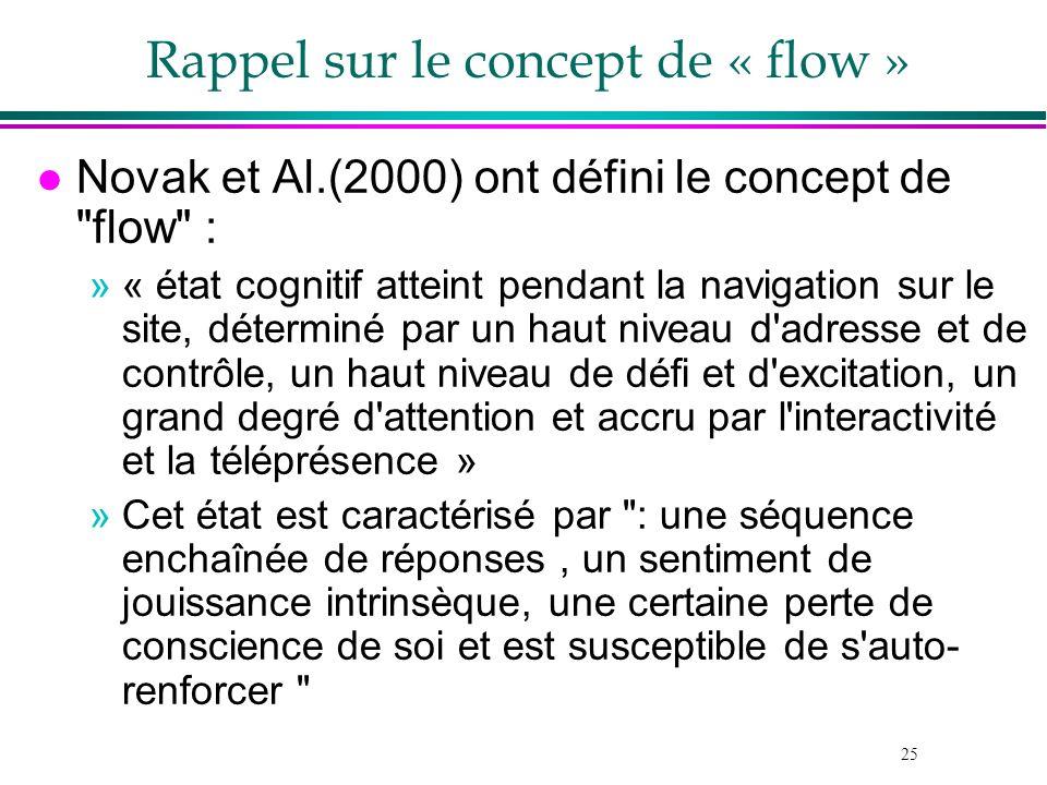 25 Rappel sur le concept de « flow » l Novak et Al.(2000) ont défini le concept de