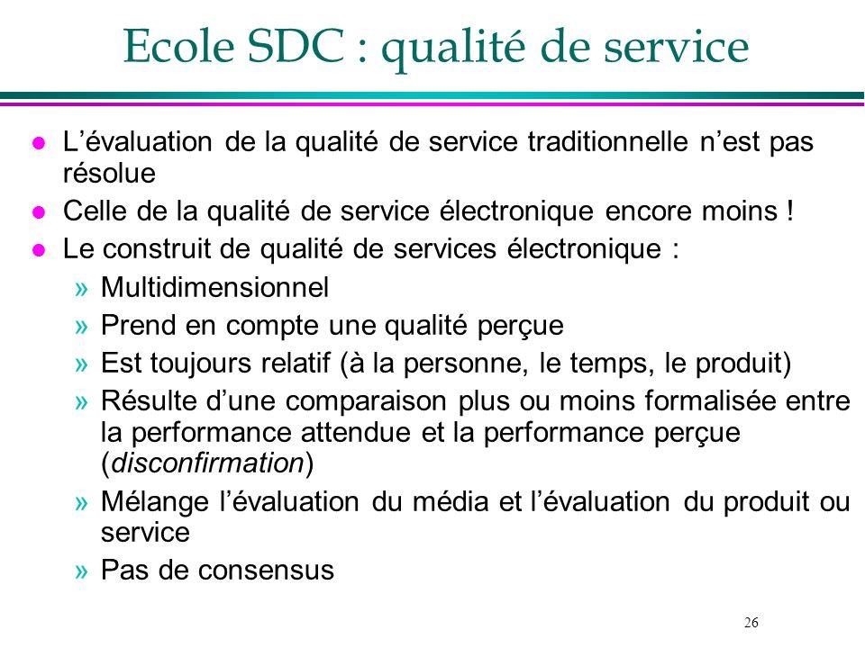 26 l Lévaluation de la qualité de service traditionnelle nest pas résolue l Celle de la qualité de service électronique encore moins ! l Le construit