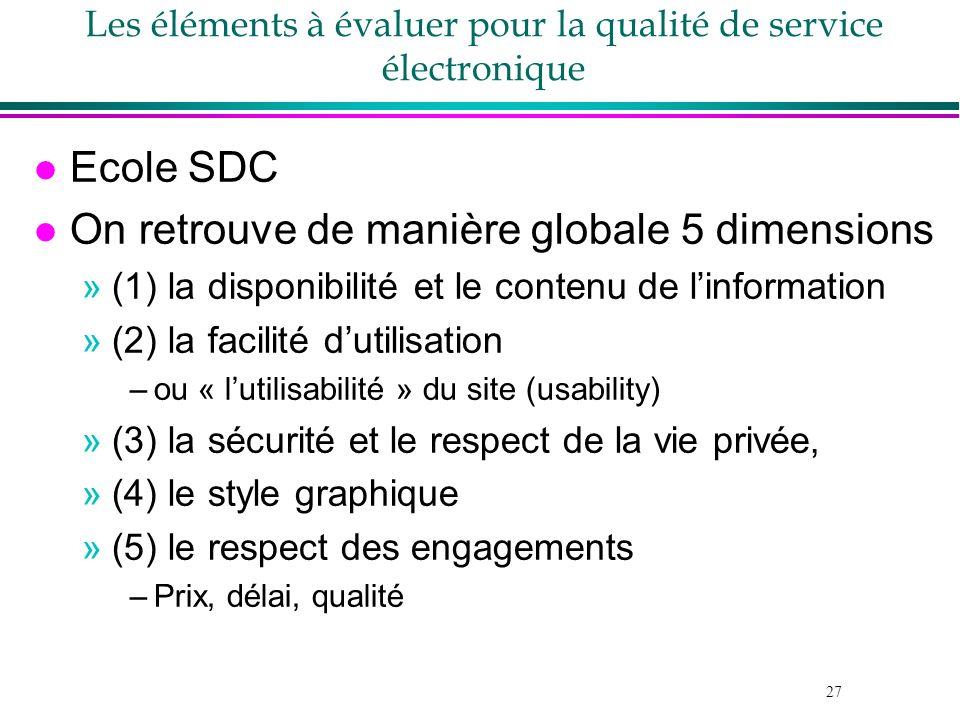 27 Les éléments à évaluer pour la qualité de service électronique l Ecole SDC l On retrouve de manière globale 5 dimensions »(1) la disponibilité et l