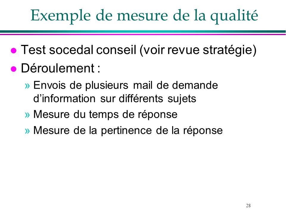 28 Exemple de mesure de la qualité l Test socedal conseil (voir revue stratégie) l Déroulement : »Envois de plusieurs mail de demande dinformation sur